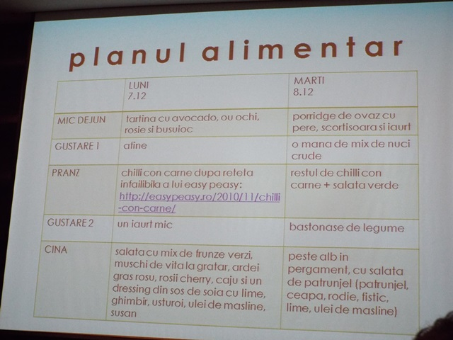 model de plan alimentar Ana Naie