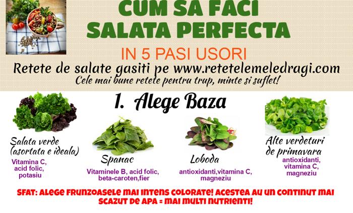 Cum sa faci salata perfecta infografic prezentare