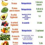 7 inlocuitori pentru oua in retetele vegane–Infografic