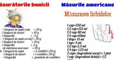 Cum masuram corect ingredientele pentru retete 0