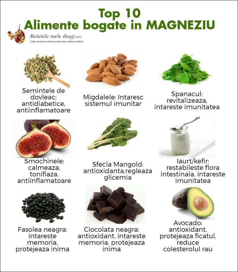 op 10 alimente bogale in magneziu